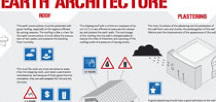 Exposition Earth Architecture